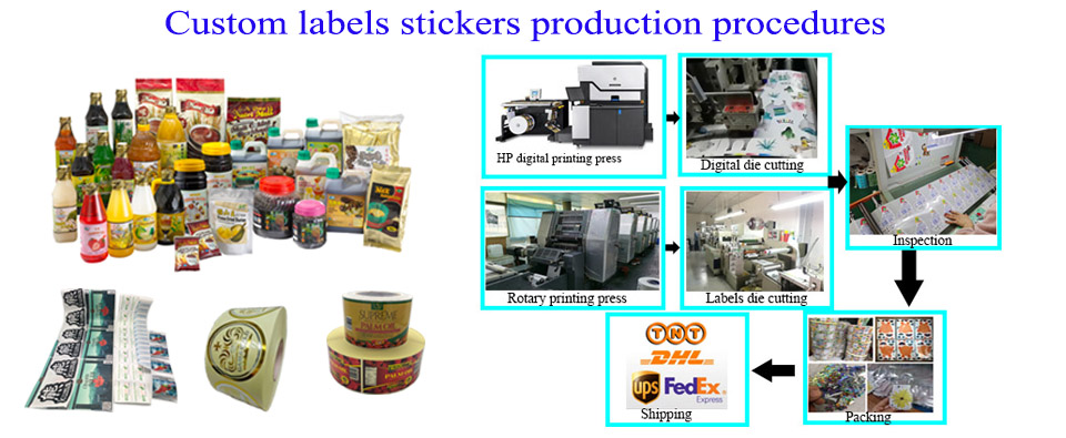Production procedures of custom adhesive labels stickers